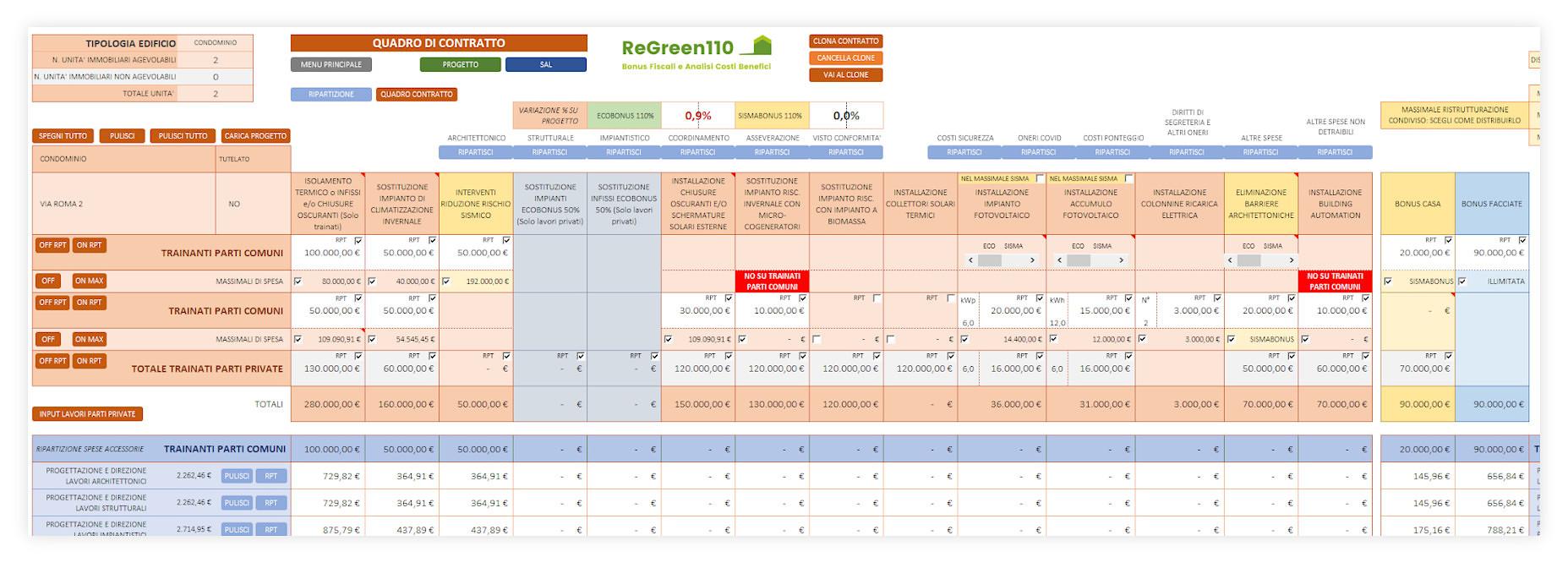 ReGreen110 importi da contratto