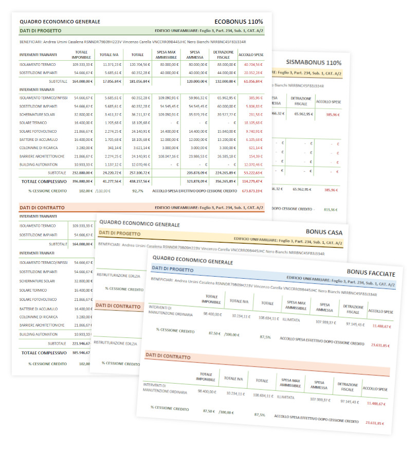 Regreen110 superbonus quadro economico